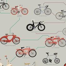 單車歷史海報 一覽所有單車類型